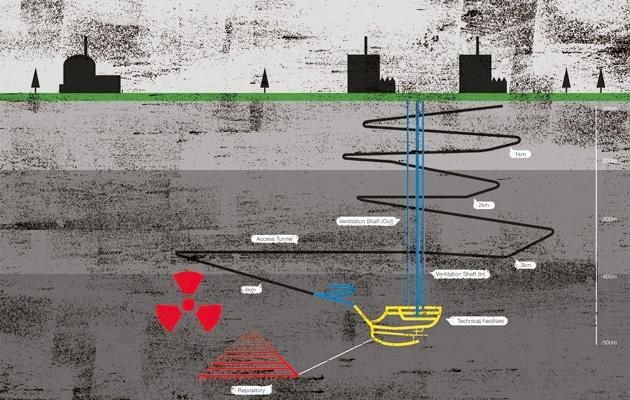 Olkiluoto Nuclear 15