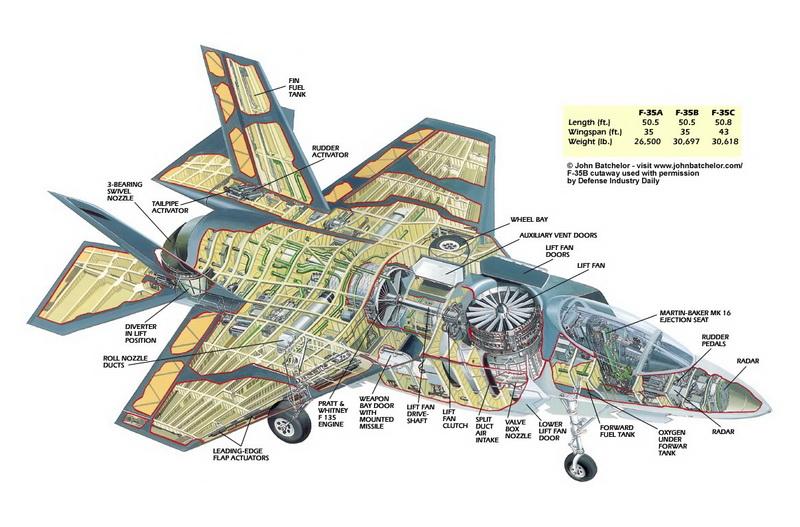 f35-7
