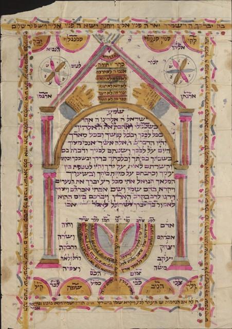 Εβραϊκά κειμήλια