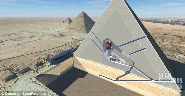 Πυραμίδς του Χέοπα